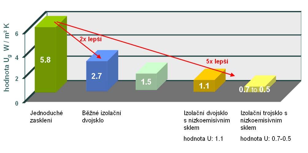 Asociace sklářského a keramického průmyslu ČR